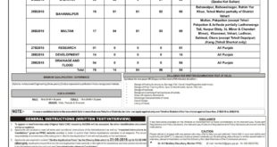 PPSC SUB-ENGINEER (CIVIL) past paper