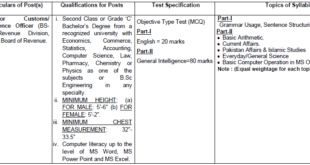 fpsc syllabus for customs intelligence inspector 2018