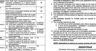 Latest job at Cholistan University of Veterinary and Animal Sciences, CUVAS Bahawalpur