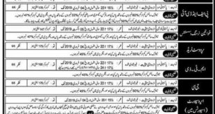 Pakistan Air Force (PAF) latest jobs August 2018